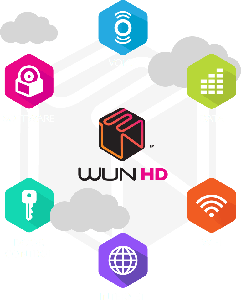 Home WUNHD connected