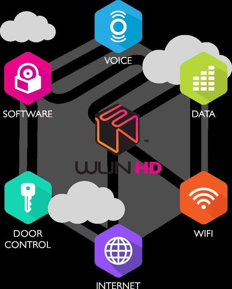 WUN-about-connectedlogos-v4-white