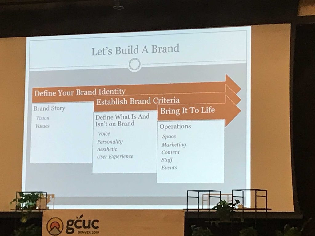 GCUC, building a brand